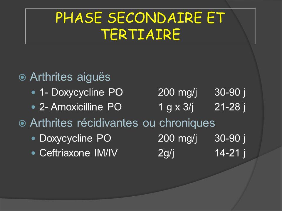 PHASE SECONDAIRE ET TERTIAIRE Arthrites aiguës 1- Doxycycline PO200 mg/j30-90 j 2- Amoxicilline PO1 g x 3/j21-28 j Arthrites récidivantes ou chronique