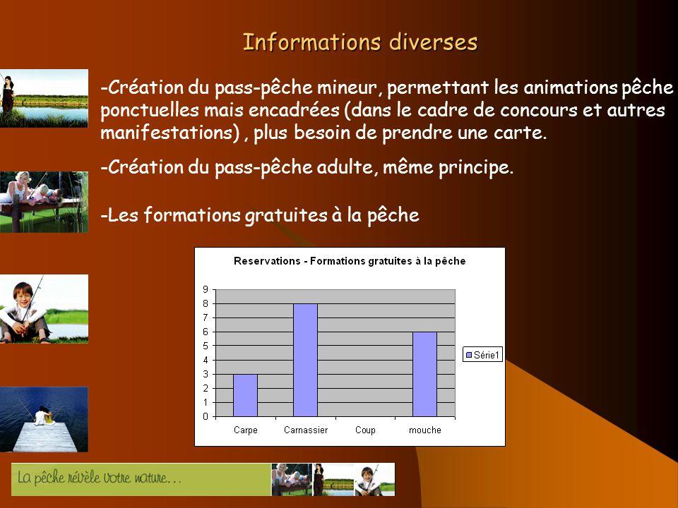 Informations diverses -Création du pass-pêche mineur, permettant les animations pêche ponctuelles mais encadrées (dans le cadre de concours et autres manifestations), plus besoin de prendre une carte.