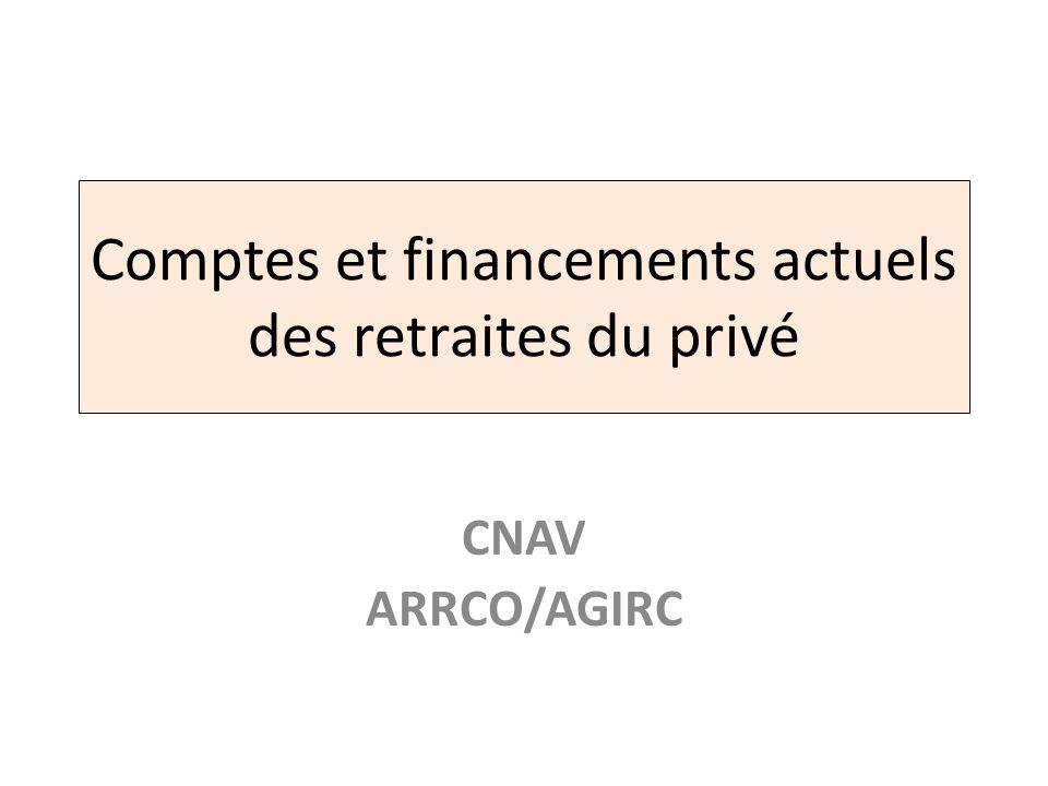 Comptes et financements actuels des retraites du privé CNAV ARRCO/AGIRC
