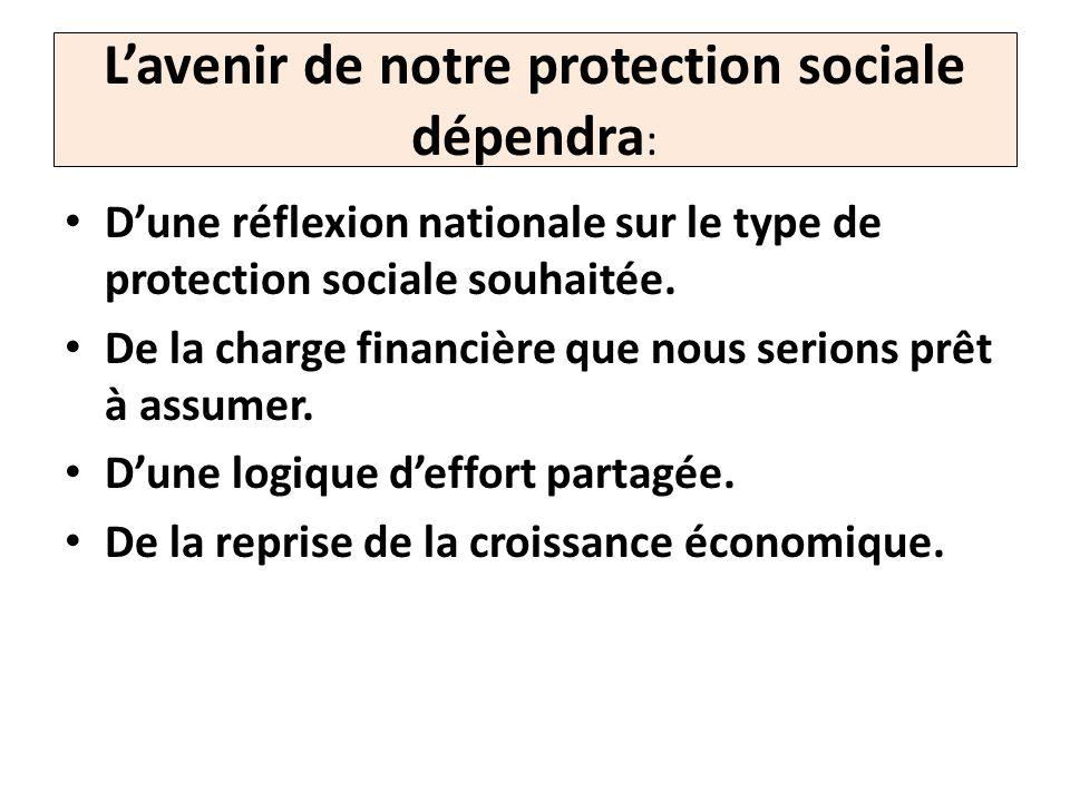 Lavenir de notre protection sociale dépendra : Dune réflexion nationale sur le type de protection sociale souhaitée. De la charge financière que nous