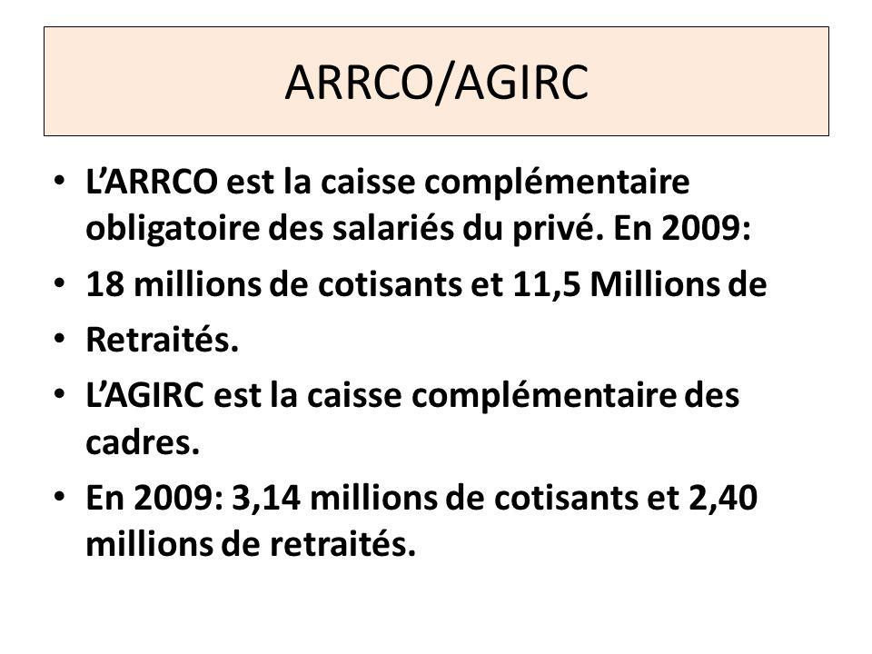 ARRCO/AGIRC LARRCO est la caisse complémentaire obligatoire des salariés du privé. En 2009: 18 millions de cotisants et 11,5 Millions de Retraités. LA