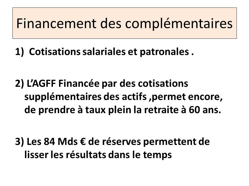 Financement des complémentaires 1)Cotisations salariales et patronales. 2) LAGFF Financée par des cotisations supplémentaires des actifs,permet encore