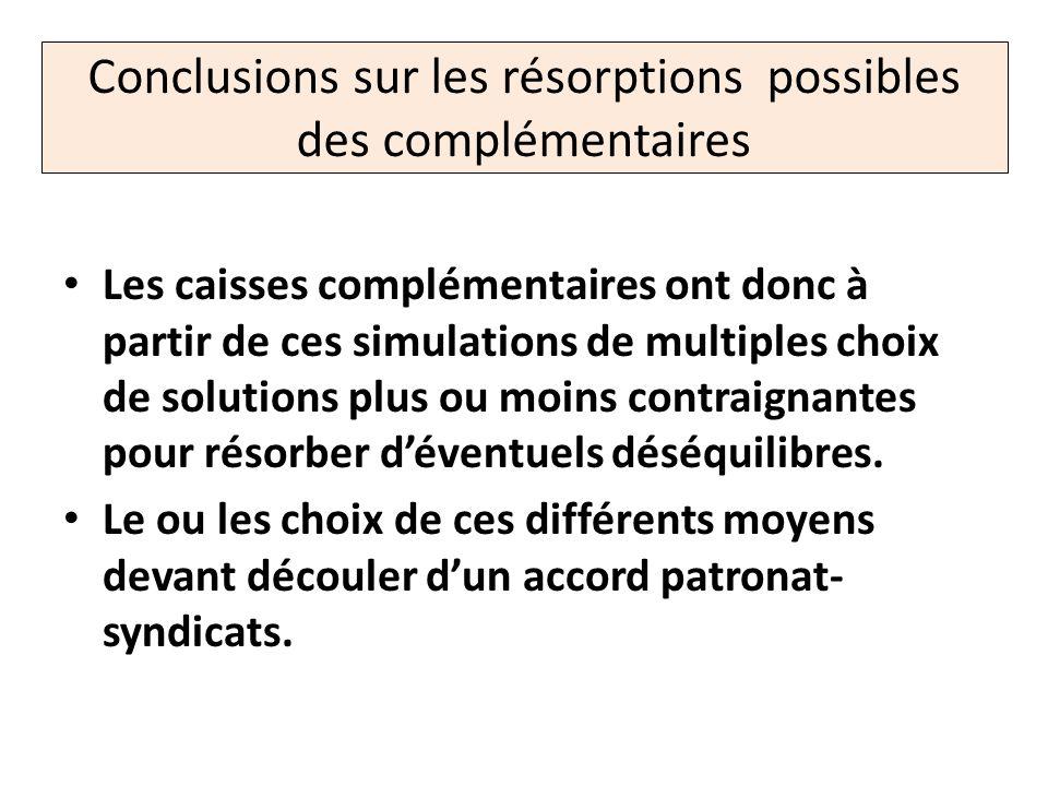 Conclusions sur les résorptions possibles des complémentaires Les caisses complémentaires ont donc à partir de ces simulations de multiples choix de s