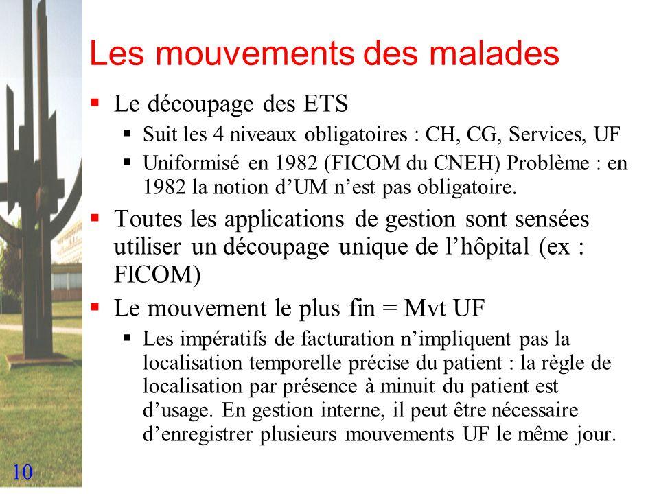10 Les mouvements des malades Le découpage des ETS Suit les 4 niveaux obligatoires : CH, CG, Services, UF Uniformisé en 1982 (FICOM du CNEH) Problème