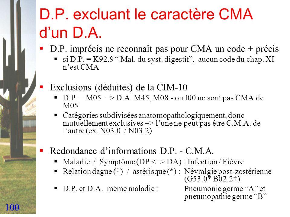 100 D.P. excluant le caractère CMA dun D.A. D.P. imprécis ne reconnaît pas pour CMA un code + précis si D.P. = K92.9 Mal. du syst. digestif, aucun cod