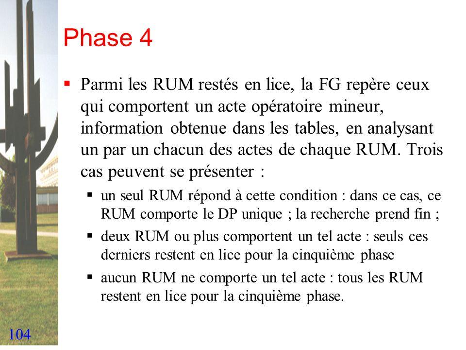 104 Phase 4 Parmi les RUM restés en lice, la FG repère ceux qui comportent un acte opératoire mineur, information obtenue dans les tables, en analysan