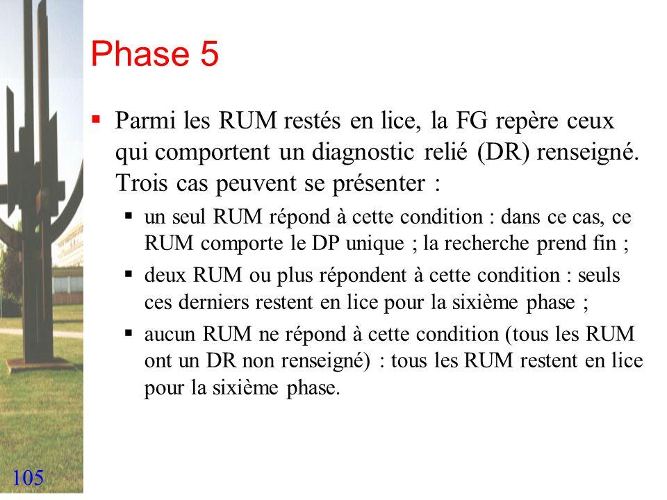105 Phase 5 Parmi les RUM restés en lice, la FG repère ceux qui comportent un diagnostic relié (DR) renseigné. Trois cas peuvent se présenter : un seu