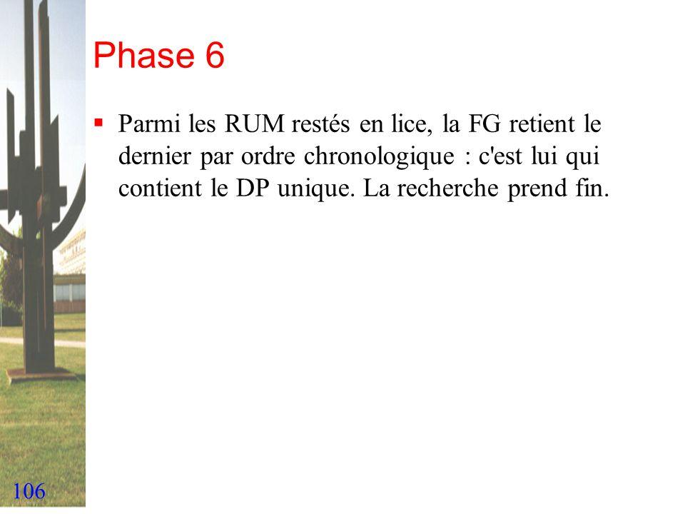 106 Phase 6 Parmi les RUM restés en lice, la FG retient le dernier par ordre chronologique : c'est lui qui contient le DP unique. La recherche prend f