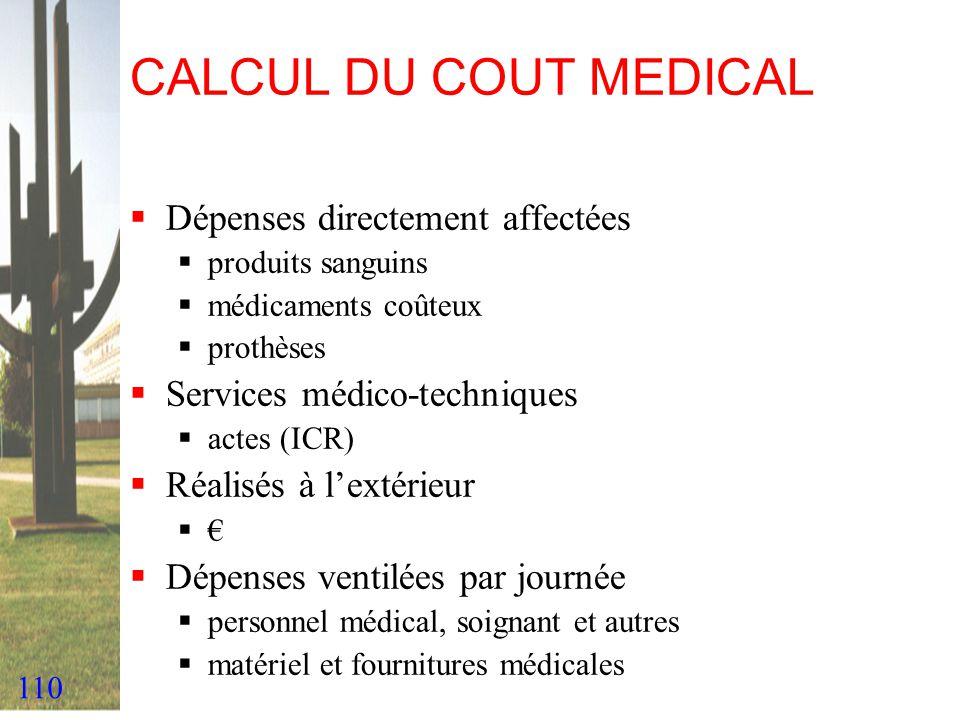 110 CALCUL DU COUT MEDICAL Dépenses directement affectées produits sanguins médicaments coûteux prothèses Services médico-techniques actes (ICR) Réali
