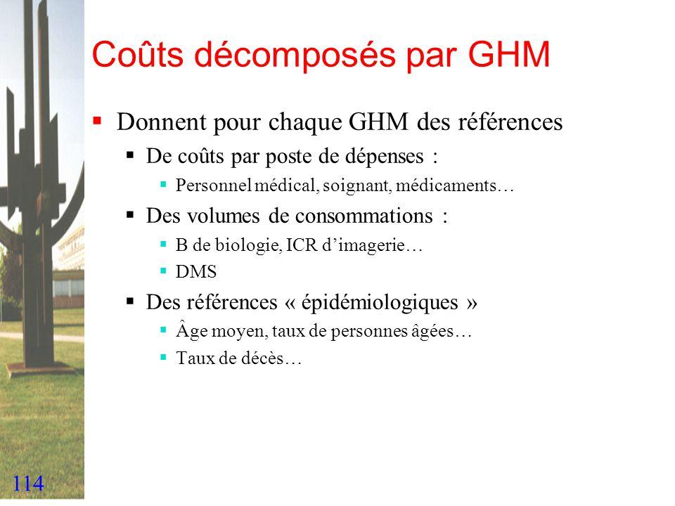 114 Coûts décomposés par GHM Donnent pour chaque GHM des références De coûts par poste de dépenses : Personnel médical, soignant, médicaments… Des vol