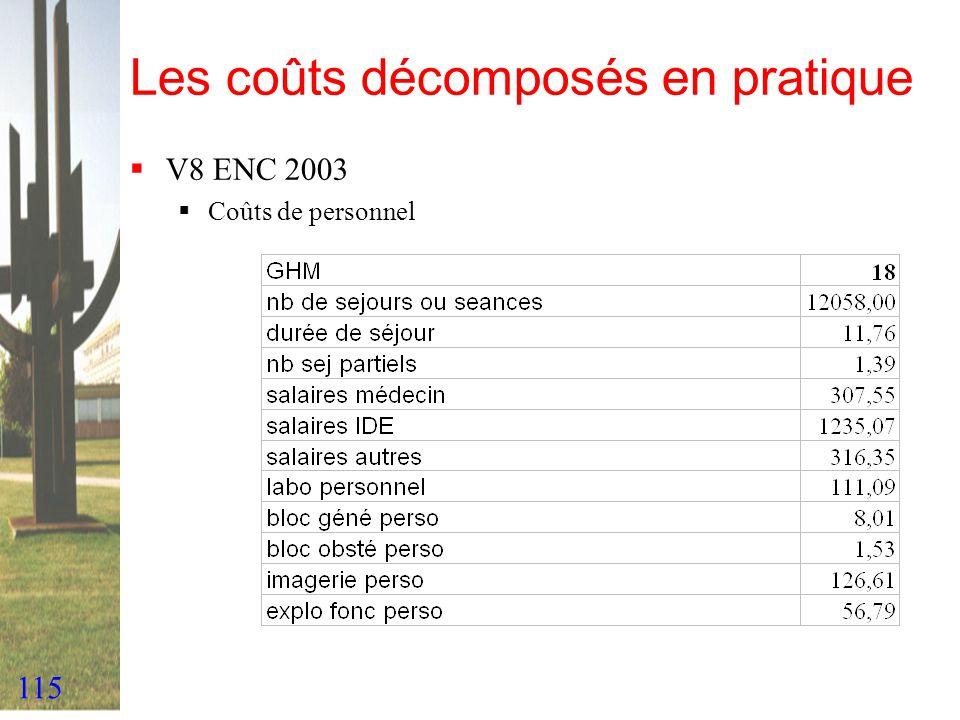 115 Les coûts décomposés en pratique V8 ENC 2003 Coûts de personnel