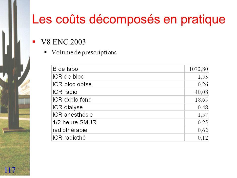 117 Les coûts décomposés en pratique V8 ENC 2003 Volume de prescriptions