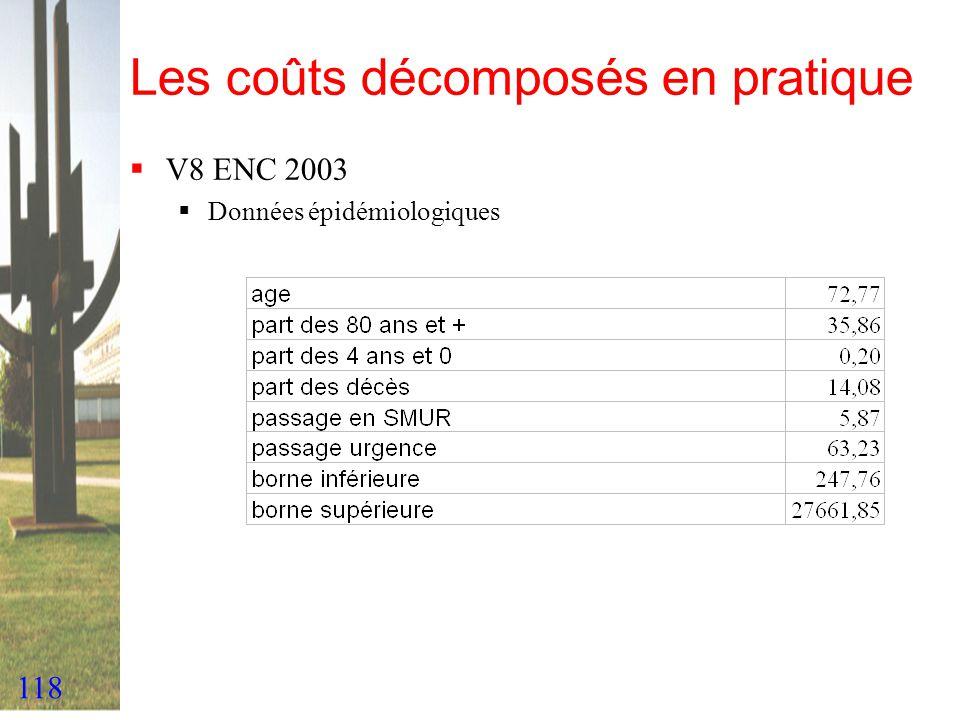 118 Les coûts décomposés en pratique V8 ENC 2003 Données épidémiologiques