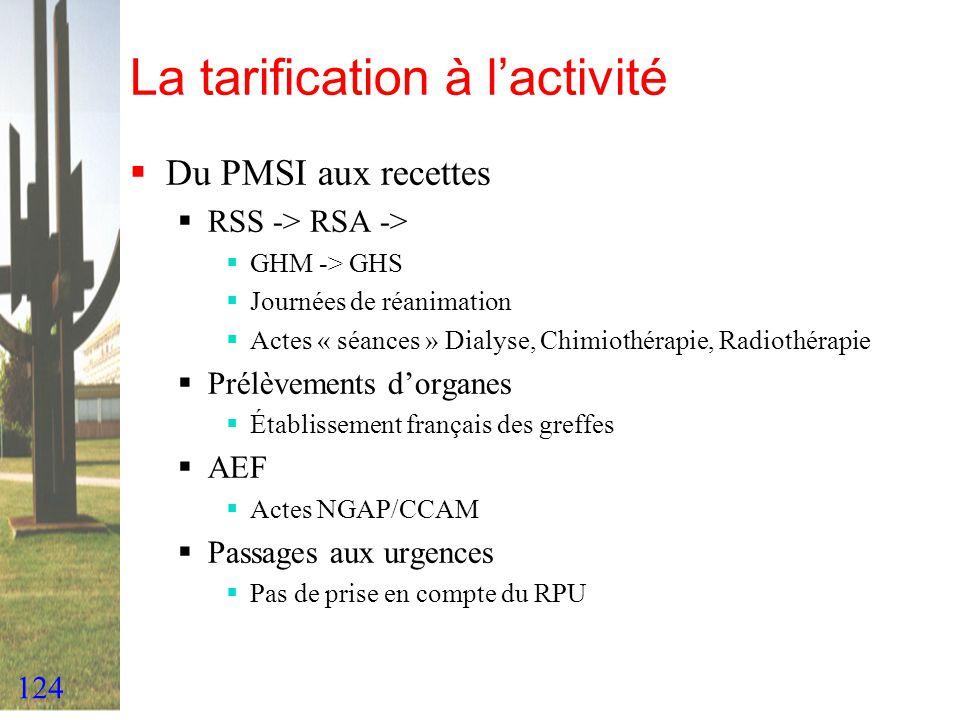 124 La tarification à lactivité Du PMSI aux recettes RSS -> RSA -> GHM -> GHS Journées de réanimation Actes « séances » Dialyse, Chimiothérapie, Radio
