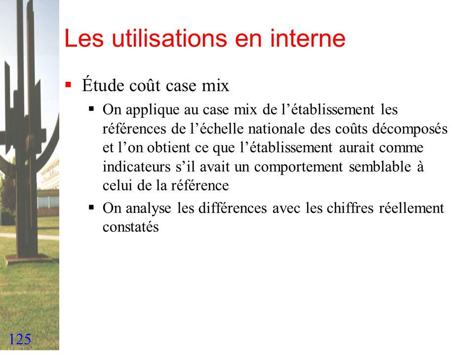 125 Les utilisations en interne Étude coût case mix On applique au case mix de létablissement les références de léchelle nationale des coûts décomposé