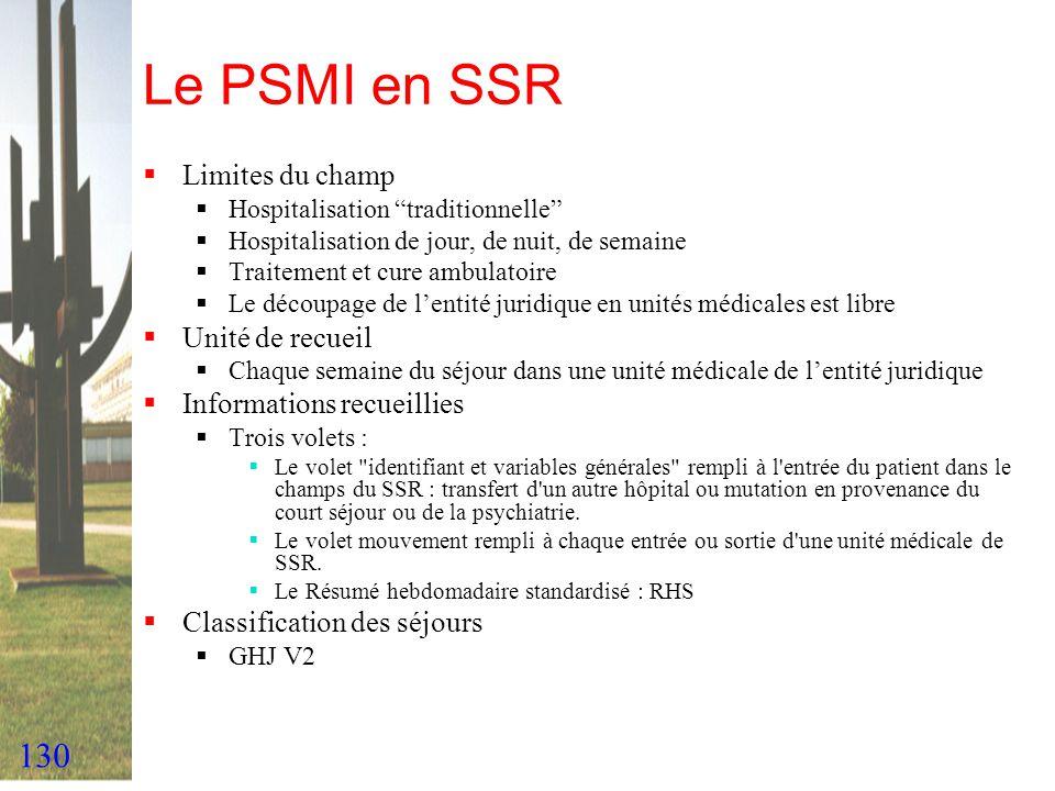 130 Le PSMI en SSR Limites du champ Hospitalisation traditionnelle Hospitalisation de jour, de nuit, de semaine Traitement et cure ambulatoire Le déco
