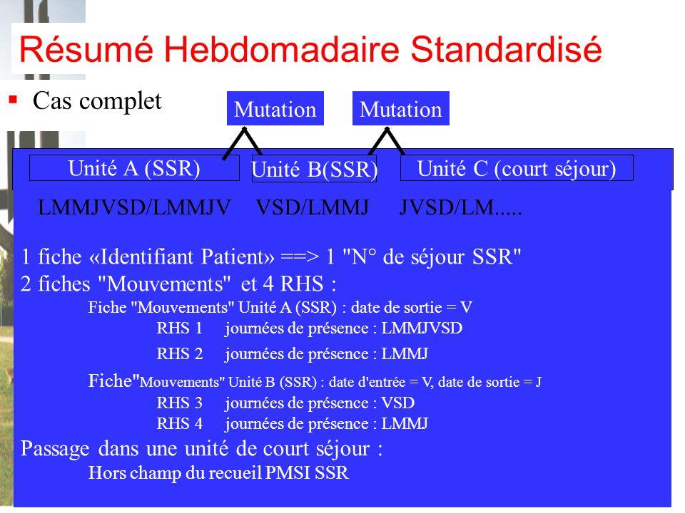 143 Résumé Hebdomadaire Standardisé Cas complet Unité A (SSR) Mutation LMMJVSD/LMMJV VSD/LMMJ JVSD/LM..... 1 fiche «Identifiant Patient» ==> 1
