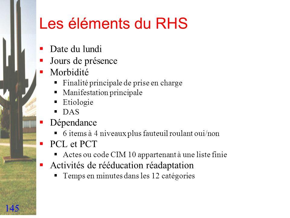 145 Les éléments du RHS Date du lundi Jours de présence Morbidité Finalité principale de prise en charge Manifestation principale Etiologie DAS Dépend