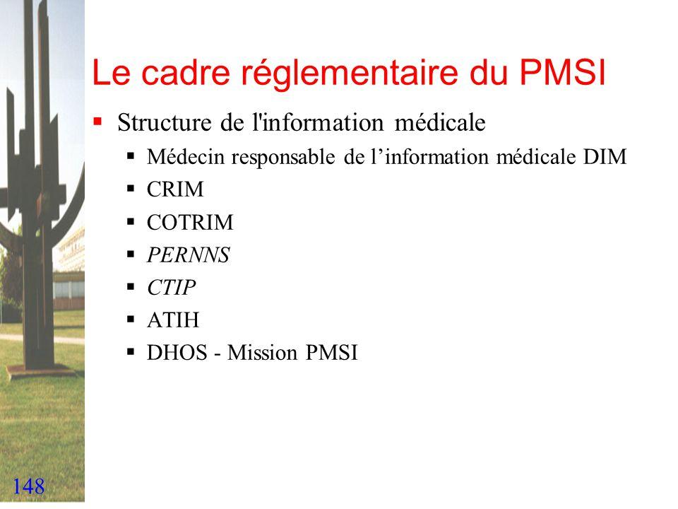 148 Le cadre réglementaire du PMSI Structure de l'information médicale Médecin responsable de linformation médicale DIM CRIM COTRIM PERNNS CTIP ATIH D
