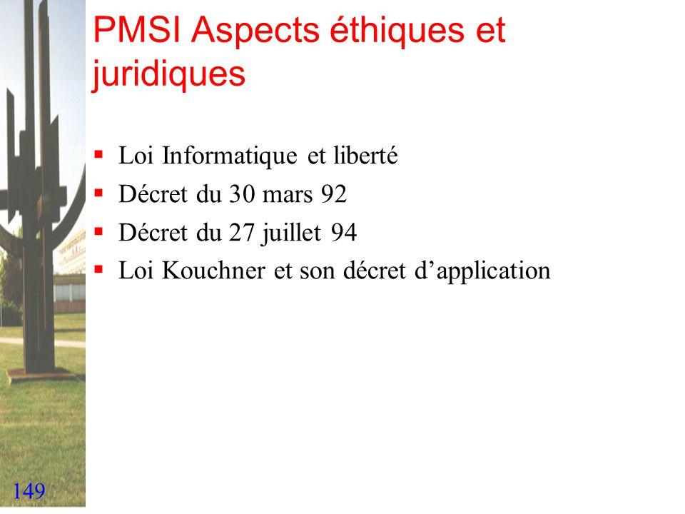 149 PMSI Aspects éthiques et juridiques Loi Informatique et liberté Décret du 30 mars 92 Décret du 27 juillet 94 Loi Kouchner et son décret dapplicati