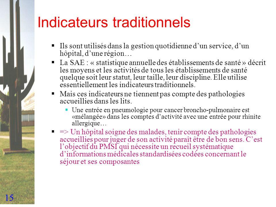 15 Indicateurs traditionnels Ils sont utilisés dans la gestion quotidienne dun service, dun hôpital, dune région… La SAE : « statistique annuelle des