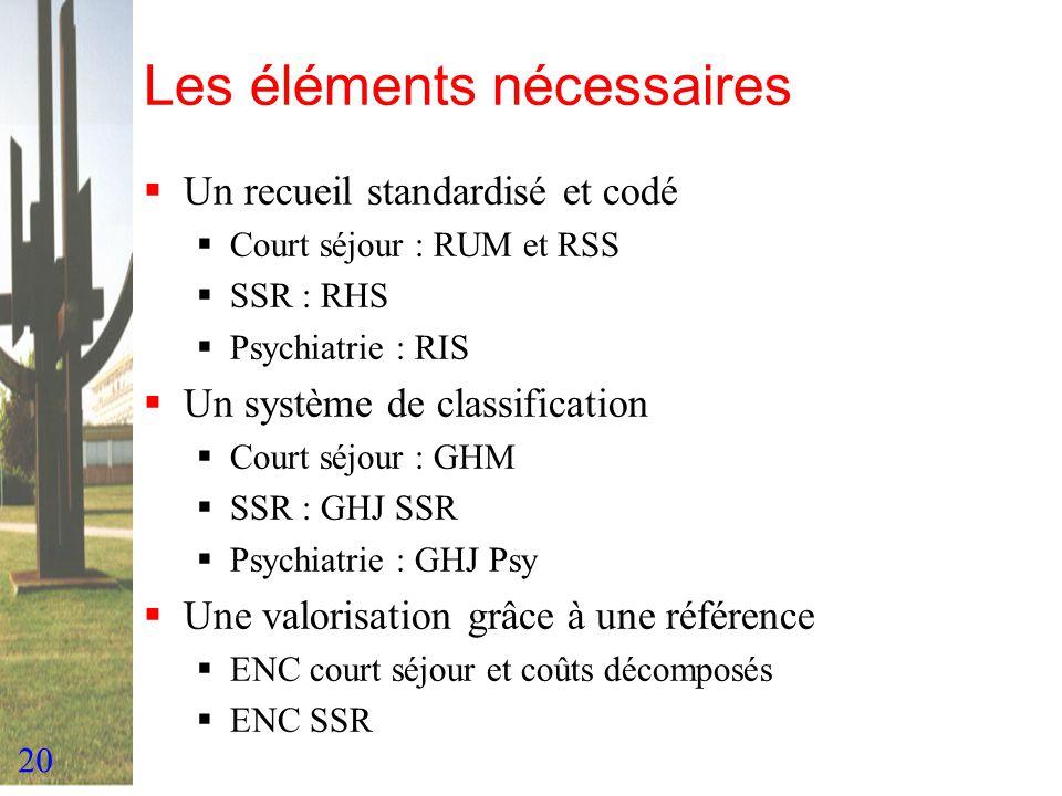 20 Les éléments nécessaires Un recueil standardisé et codé Court séjour : RUM et RSS SSR : RHS Psychiatrie : RIS Un système de classification Court sé