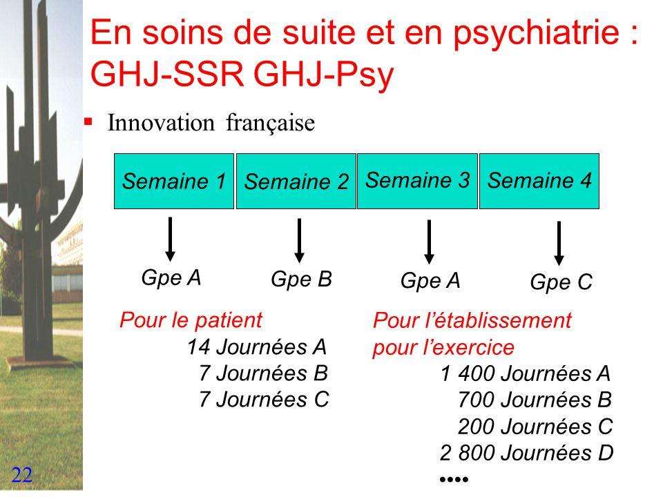 22 En soins de suite et en psychiatrie : GHJ-SSR GHJ-Psy Innovation française Semaine 1 Semaine 2 Semaine 3 Semaine 4 Gpe A Gpe B Gpe A Gpe C Pour le