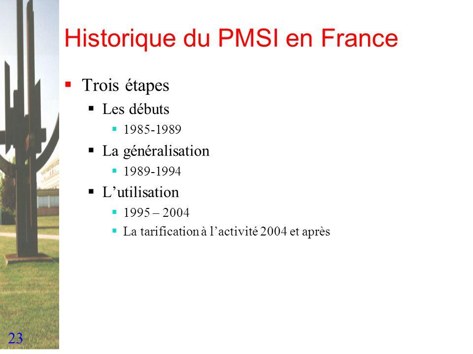 23 Historique du PMSI en France Trois étapes Les débuts 1985-1989 La généralisation 1989-1994 Lutilisation 1995 – 2004 La tarification à lactivité 200