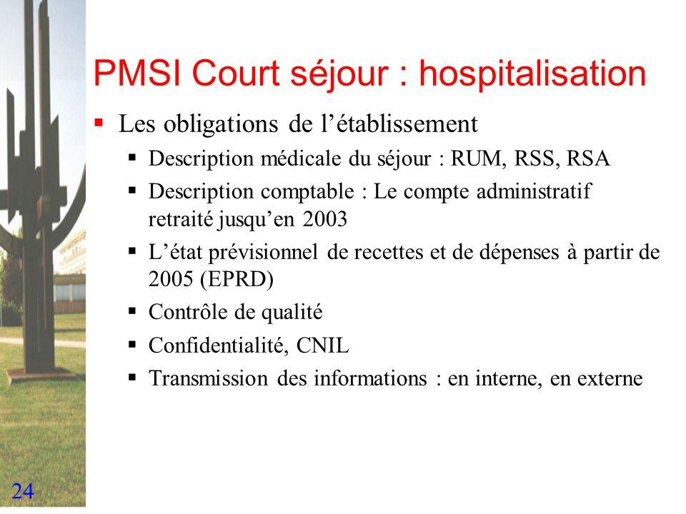 24 PMSI Court séjour : hospitalisation Les obligations de létablissement Description médicale du séjour : RUM, RSS, RSA Description comptable : Le com