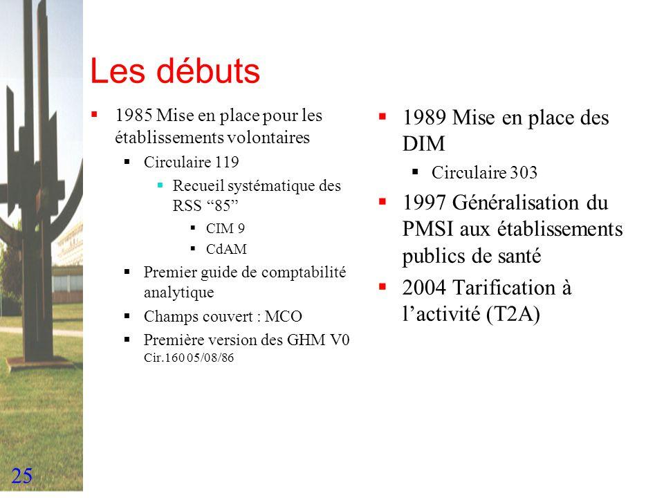 25 Les débuts 1985 Mise en place pour les établissements volontaires Circulaire 119 Recueil systématique des RSS 85 CIM 9 CdAM Premier guide de compta
