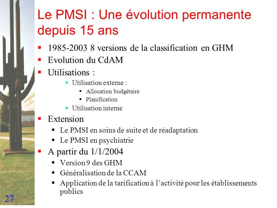 27 Le PMSI : Une évolution permanente depuis 15 ans 1985-2003 8 versions de la classification en GHM Evolution du CdAM Utilisations : Utilisation exte
