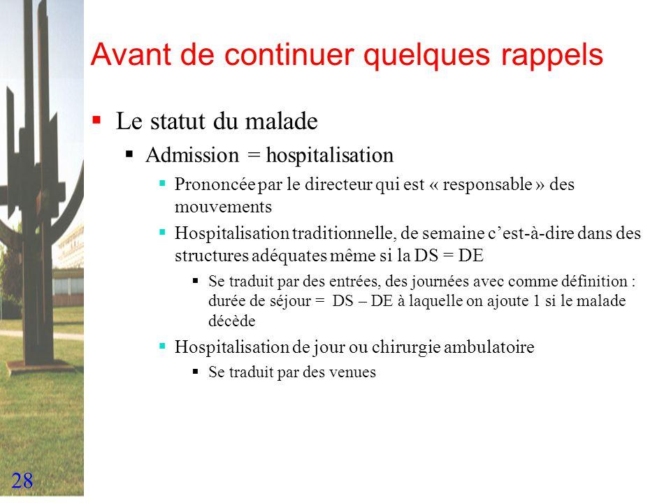 28 Avant de continuer quelques rappels Le statut du malade Admission = hospitalisation Prononcée par le directeur qui est « responsable » des mouvemen