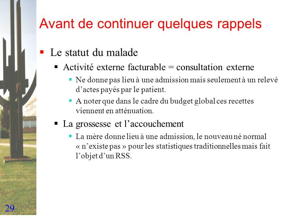 29 Avant de continuer quelques rappels Le statut du malade Activité externe facturable = consultation externe Ne donne pas lieu à une admission mais s
