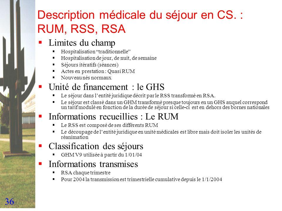 36 Description médicale du séjour en CS. : RUM, RSS, RSA Limites du champ Hospitalisation traditionnelle Hospitalisation de jour, de nuit, de semaine