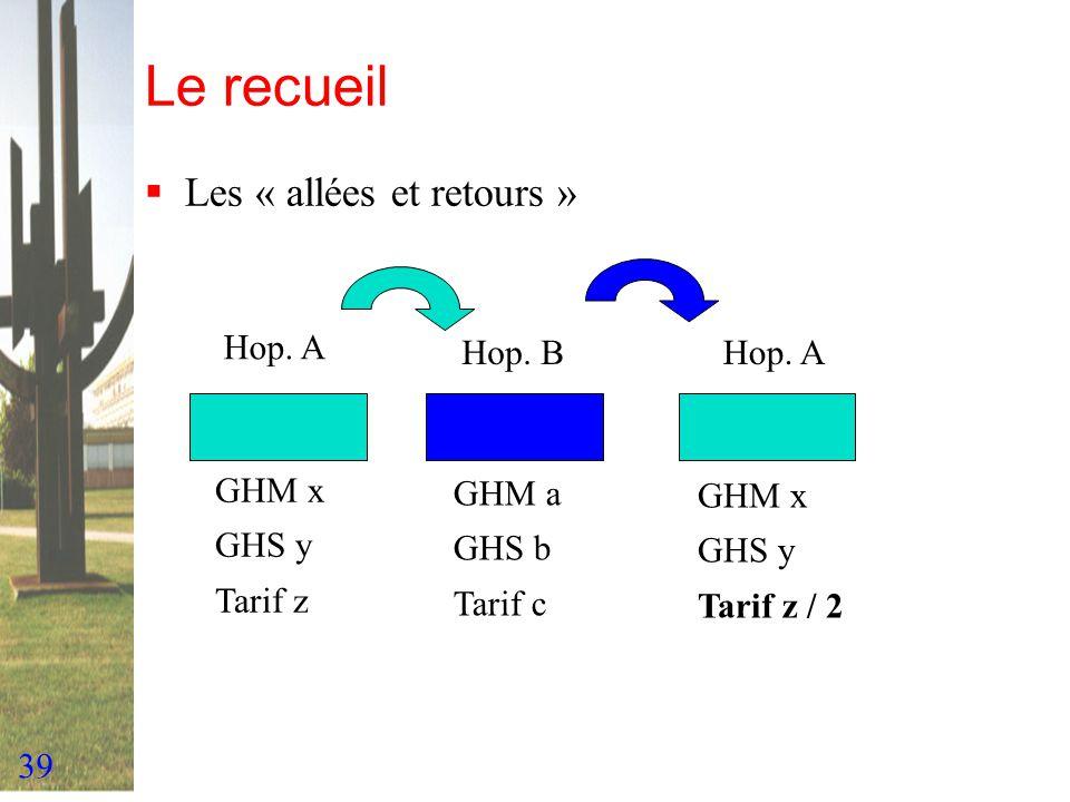 39 Le recueil Les « allées et retours » Hop. A Hop. B GHM x GHS y Tarif z GHM a GHS b Tarif c GHM x GHS y Tarif z / 2