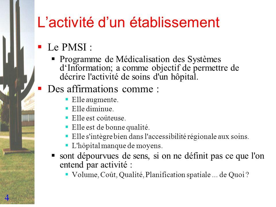 4 Lactivité dun établissement Le PMSI : Programme de Médicalisation des Systèmes dInformation; a comme objectif de permettre de décrire l'activité de