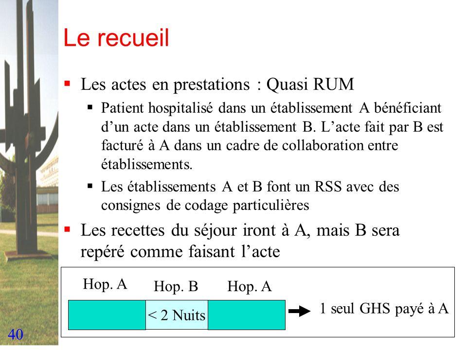 40 Le recueil Les actes en prestations : Quasi RUM Patient hospitalisé dans un établissement A bénéficiant dun acte dans un établissement B. Lacte fai