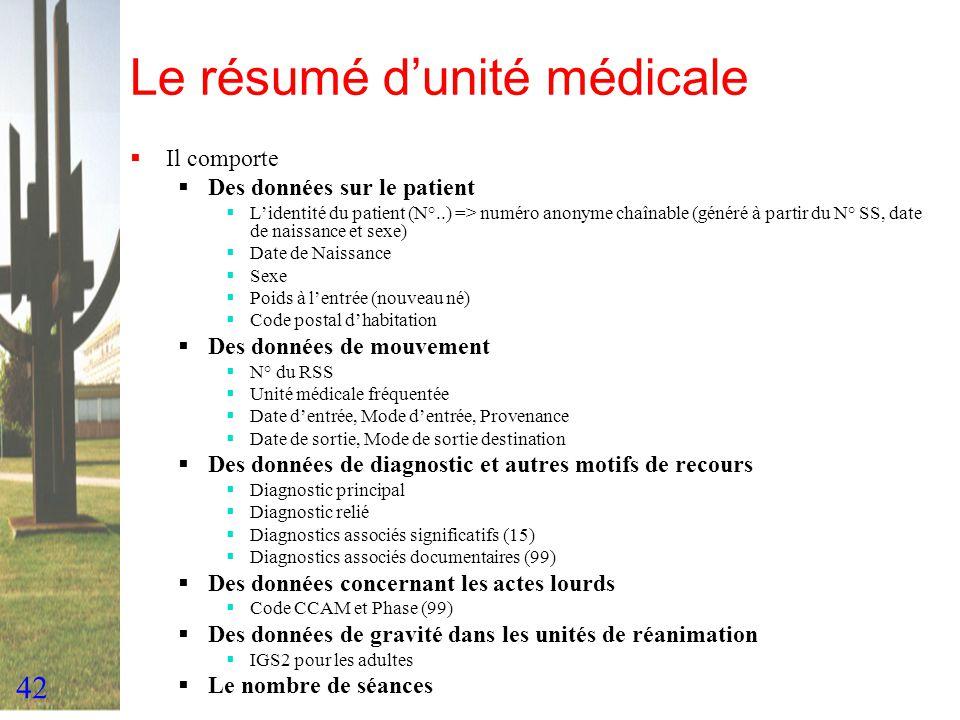 42 Le résumé dunité médicale Il comporte Des données sur le patient Lidentité du patient (N°..) => numéro anonyme chaînable (généré à partir du N° SS,