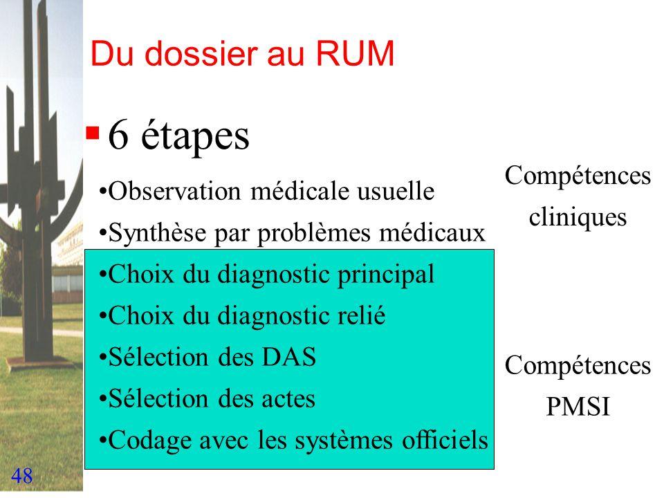 48 Du dossier au RUM 6 étapes Observation médicale usuelle Synthèse par problèmes médicaux Choix du diagnostic principal Choix du diagnostic relié Sél