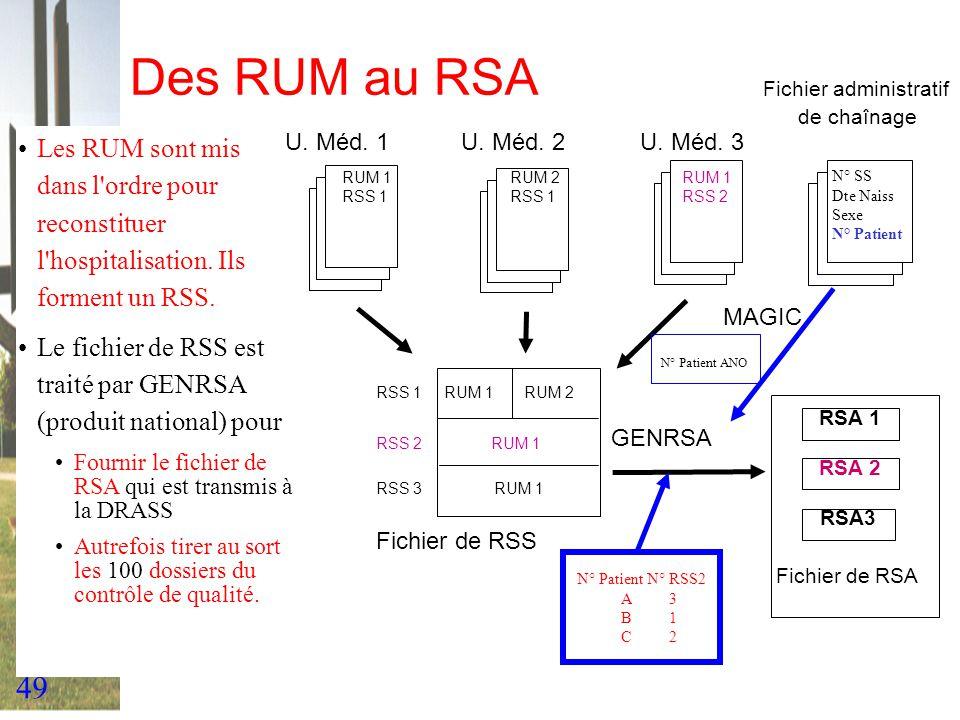 49 Des RUM au RSA Les RUM sont mis dans l'ordre pour reconstituer l'hospitalisation. Ils forment un RSS. Le fichier de RSS est traité par GENRSA (prod