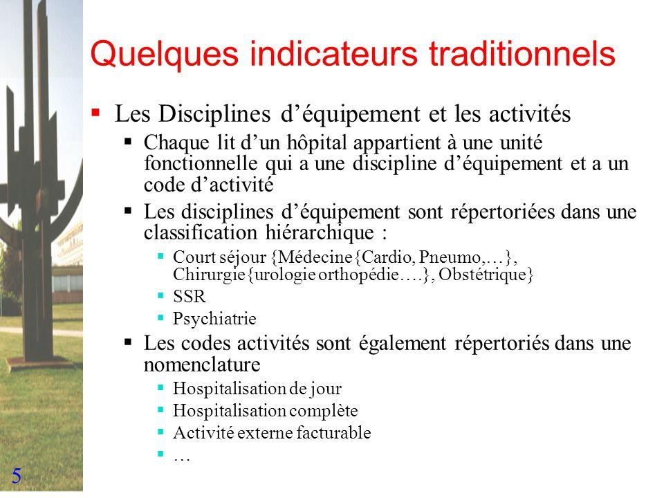5 Quelques indicateurs traditionnels Les Disciplines déquipement et les activités Chaque lit dun hôpital appartient à une unité fonctionnelle qui a un
