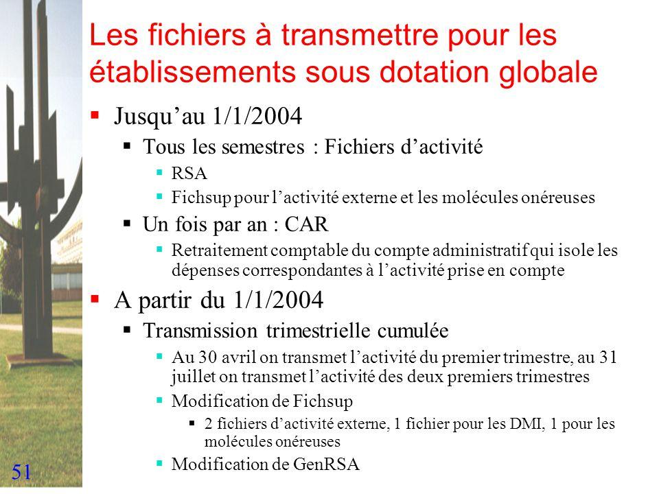 51 Les fichiers à transmettre pour les établissements sous dotation globale Jusquau 1/1/2004 Tous les semestres : Fichiers dactivité RSA Fichsup pour