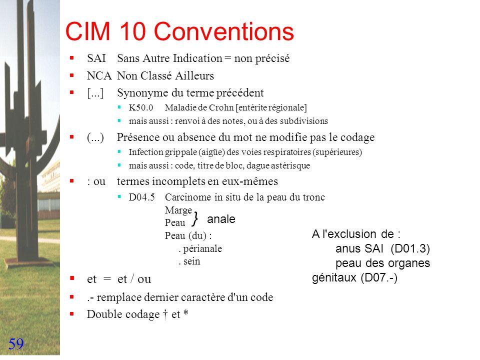 59 CIM 10 Conventions SAISans Autre Indication = non précisé NCANon Classé Ailleurs [...]Synonyme du terme précédent K50.0 Maladie de Crohn [entérite