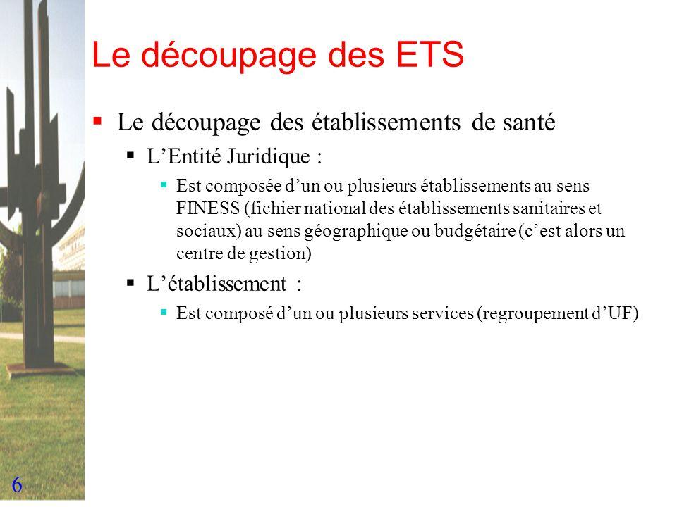 6 Le découpage des ETS Le découpage des établissements de santé LEntité Juridique : Est composée dun ou plusieurs établissements au sens FINESS (fichi