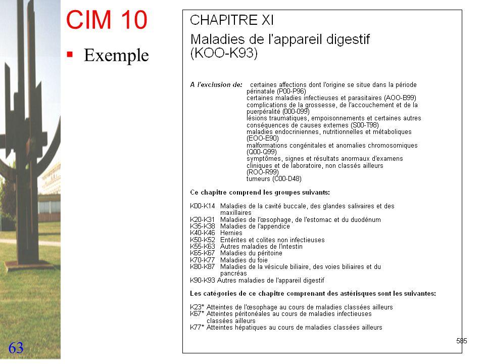 63 CIM 10 Exemple
