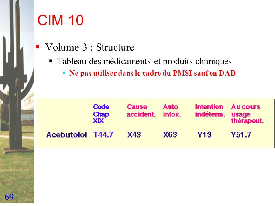 69 CIM 10 Volume 3 : Structure Tableau des médicaments et produits chimiques Ne pas utiliser dans le cadre du PMSI sauf en DAD