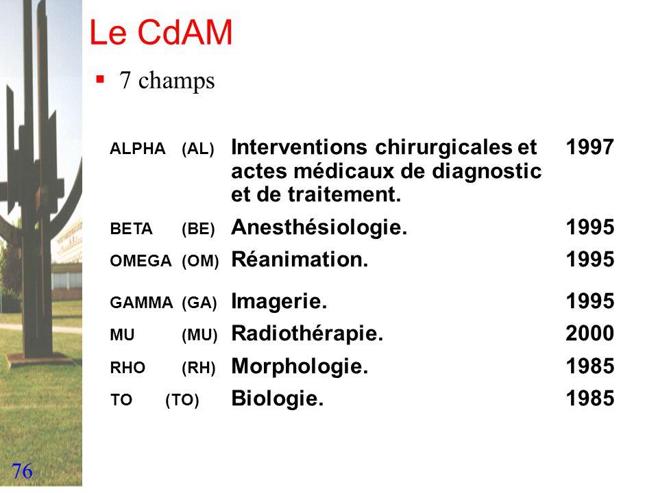 76 Le CdAM 7 champs ALPHA (AL) Interventions chirurgicales et 1997 actes médicaux de diagnostic et de traitement. BETA (BE) Anesthésiologie.1995 OMEGA