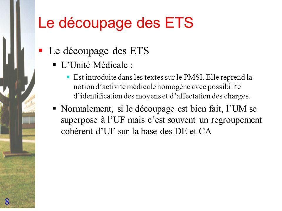 8 Le découpage des ETS LUnité Médicale : Est introduite dans les textes sur le PMSI. Elle reprend la notion dactivité médicale homogène avec possibili