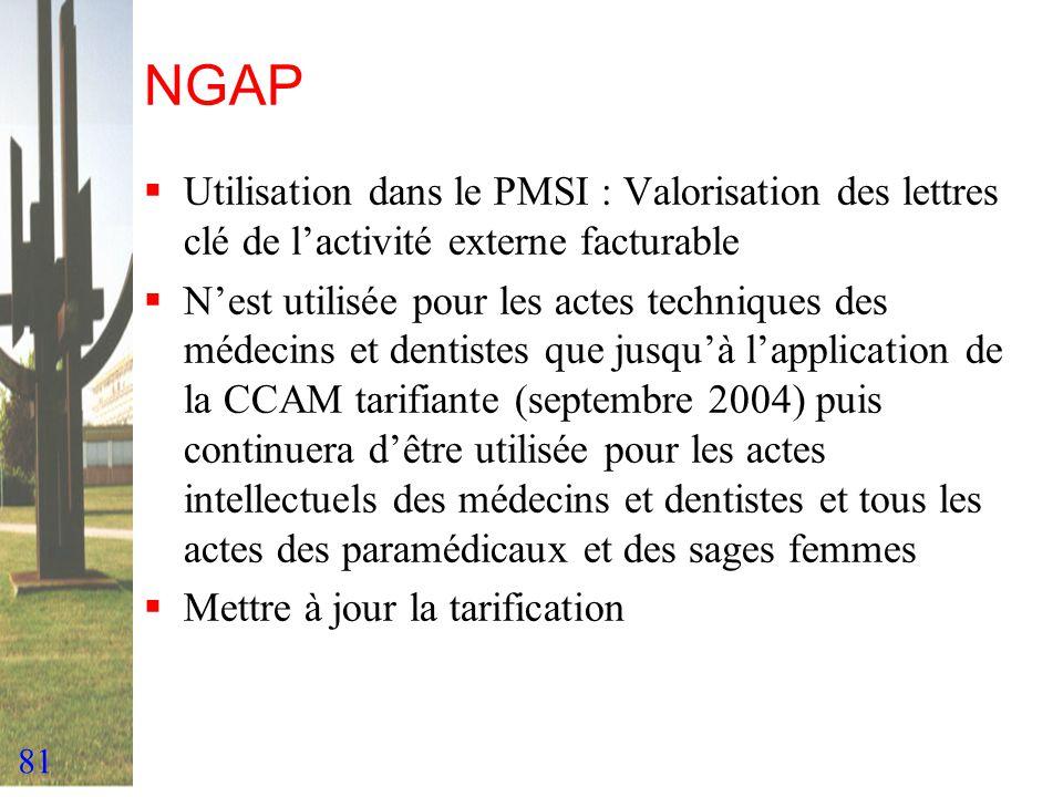 81 NGAP Utilisation dans le PMSI : Valorisation des lettres clé de lactivité externe facturable Nest utilisée pour les actes techniques des médecins e
