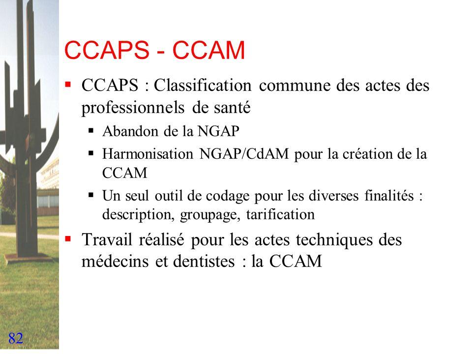 82 CCAPS - CCAM CCAPS : Classification commune des actes des professionnels de santé Abandon de la NGAP Harmonisation NGAP/CdAM pour la création de la